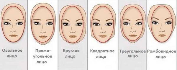 овал лица  и макияж